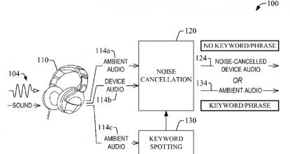 Amazon patented headphone
