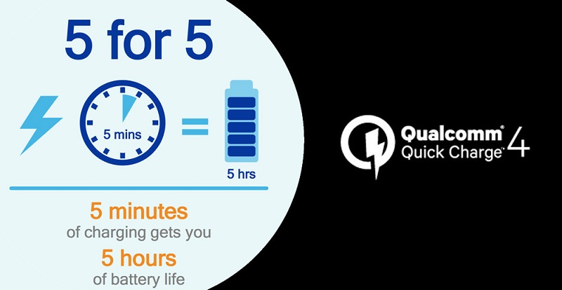 Quick-Charge-4.0-