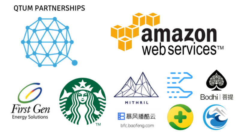 blockchain projects