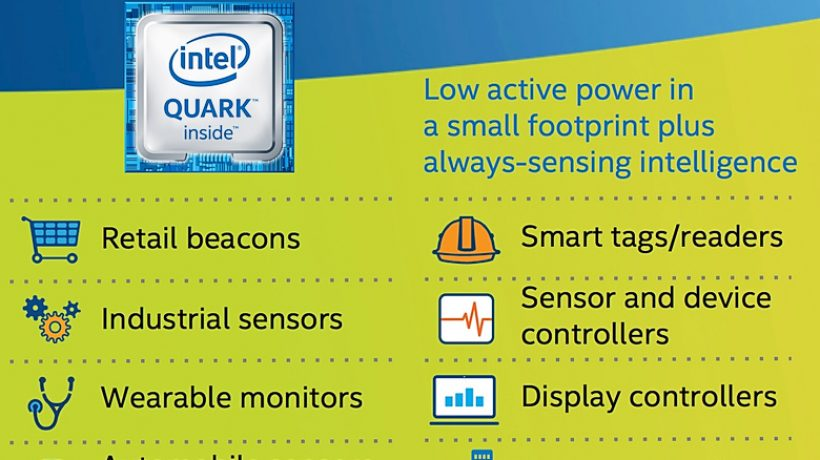 Intel introduced a new platform for IoT