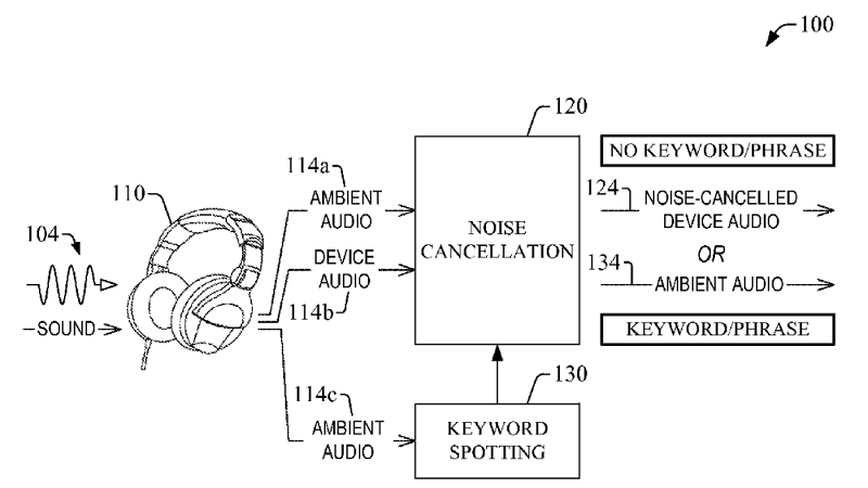 Amazon patented headphone