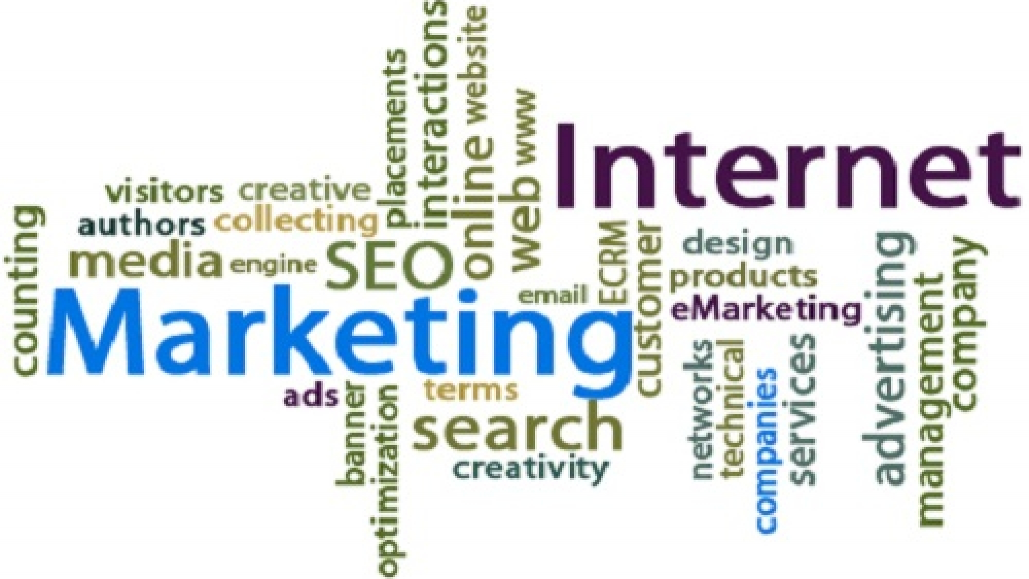 What Should I Look For In An Online Marketing Company