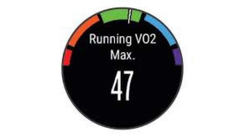 What is Vo2 Max Garmin and How is It Calculated